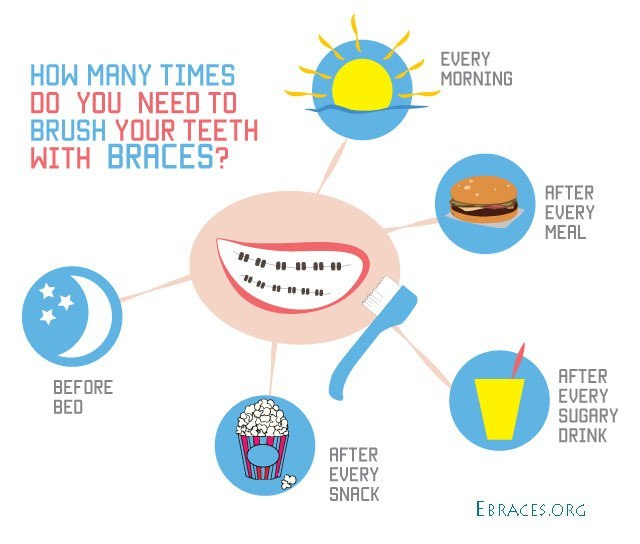 Should You Drink Water Before Brushing Your Teeth
