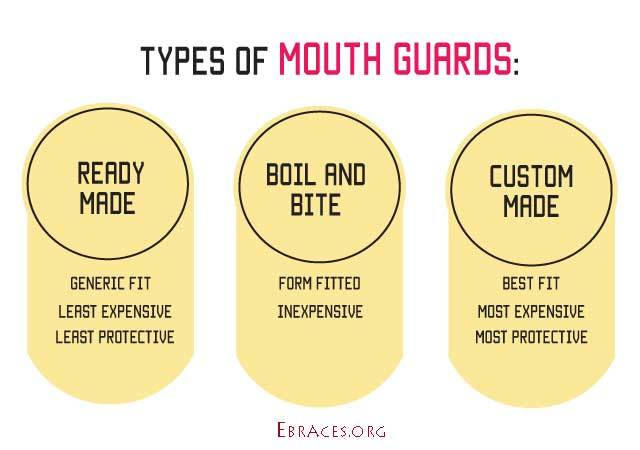 What Is the Best Mouthguard for Braces?