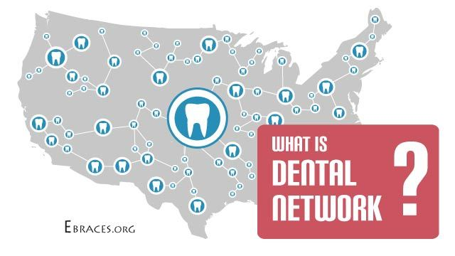 dental network