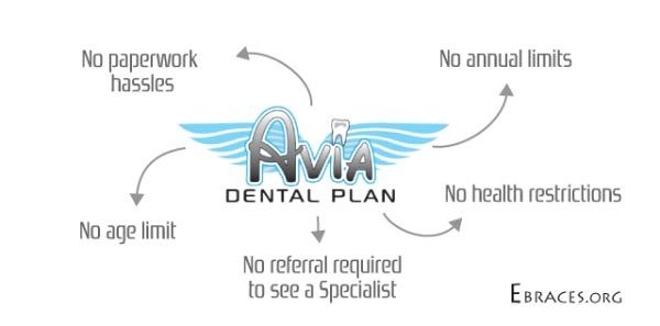 avia dental benefits
