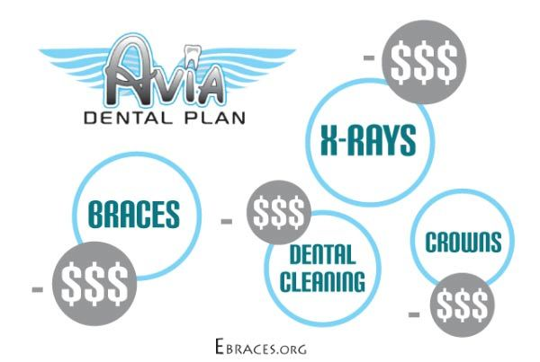avia dental discounts