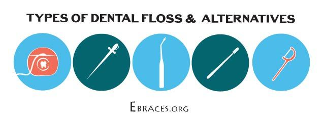 dental floss types