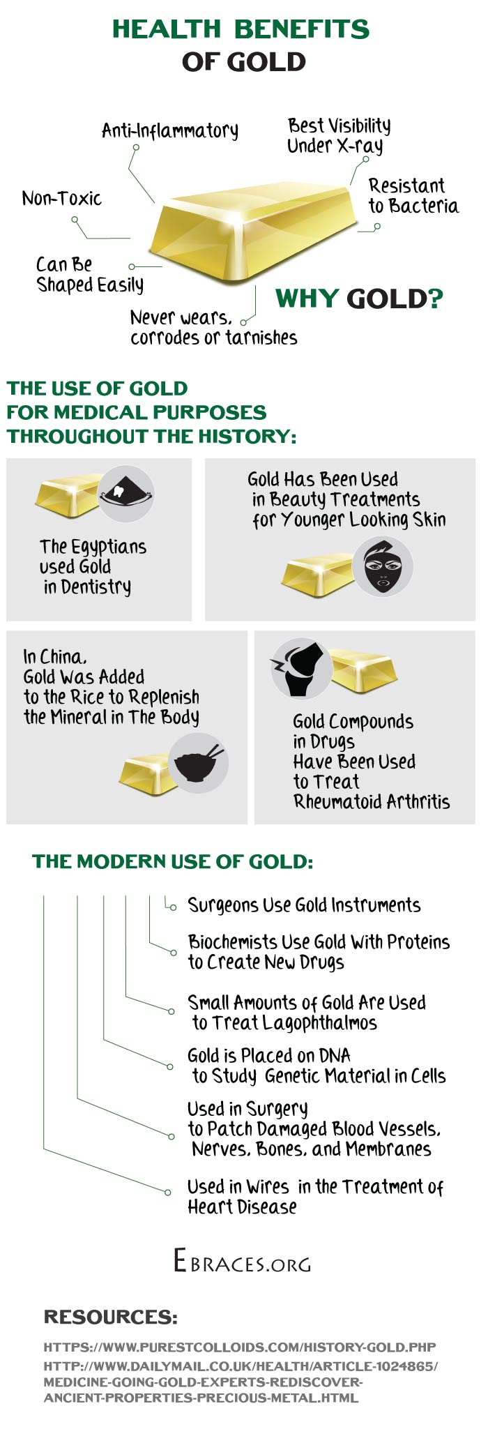 gold health benefits